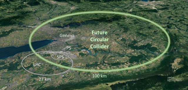 Aerial view showing the current ring of the LHC (27km) and the proposed new 100 km tunnel that could host different colliders modes (FCC-ee, FCC-hh, FCC-he).
